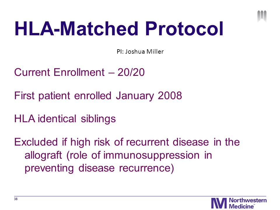 HLA-Matched Protocol Current Enrollment – 20/20 First patient enrolled January 2008 HLA identical siblings Excluded if high risk of recurrent disease in the allograft (role of immunosuppression in preventing disease recurrence) 38 PI: Joshua Miller
