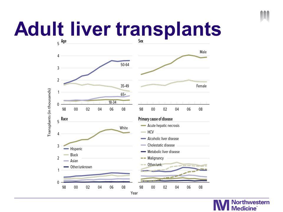 Adult liver transplants