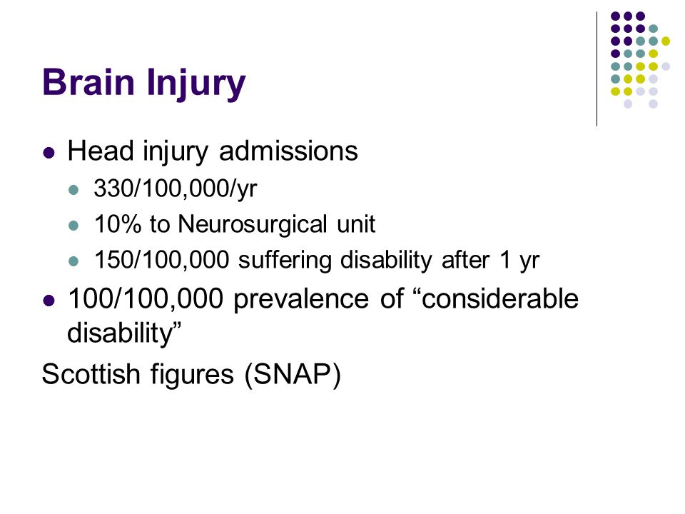 Brain Injury Head injury admissions 330/100,000/yr 10% to Neurosurgical unit 150/100,000 suffering disability after 1 yr 100/100,000 prevalence of considerable disability Scottish figures (SNAP)