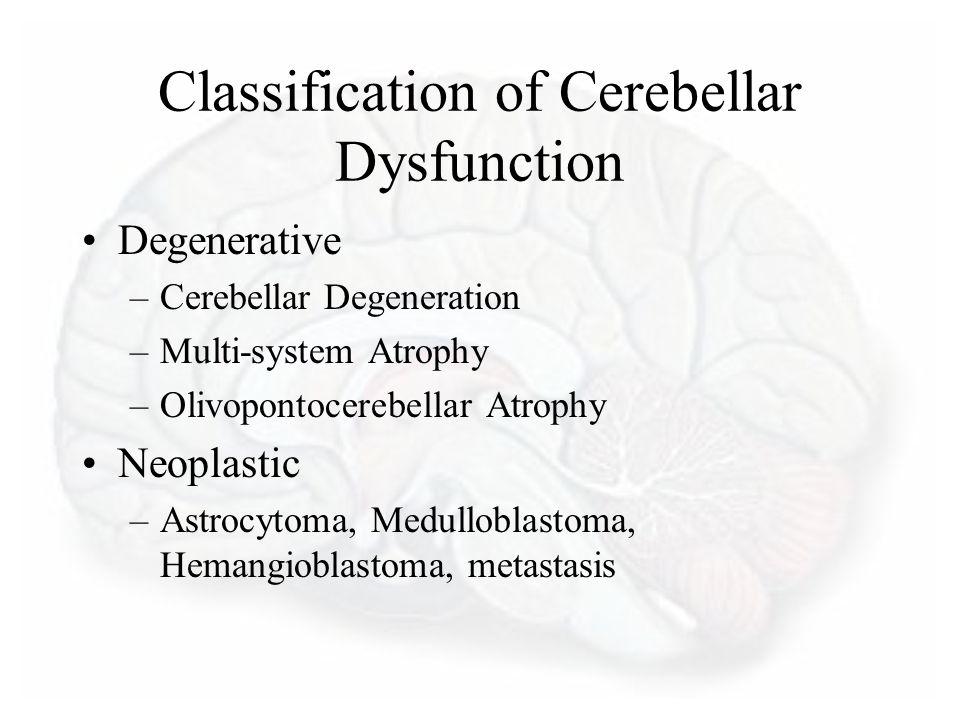 Classification of Cerebellar Dysfunction Degenerative –Cerebellar Degeneration –Multi-system Atrophy –Olivopontocerebellar Atrophy Neoplastic –Astrocytoma, Medulloblastoma, Hemangioblastoma, metastasis