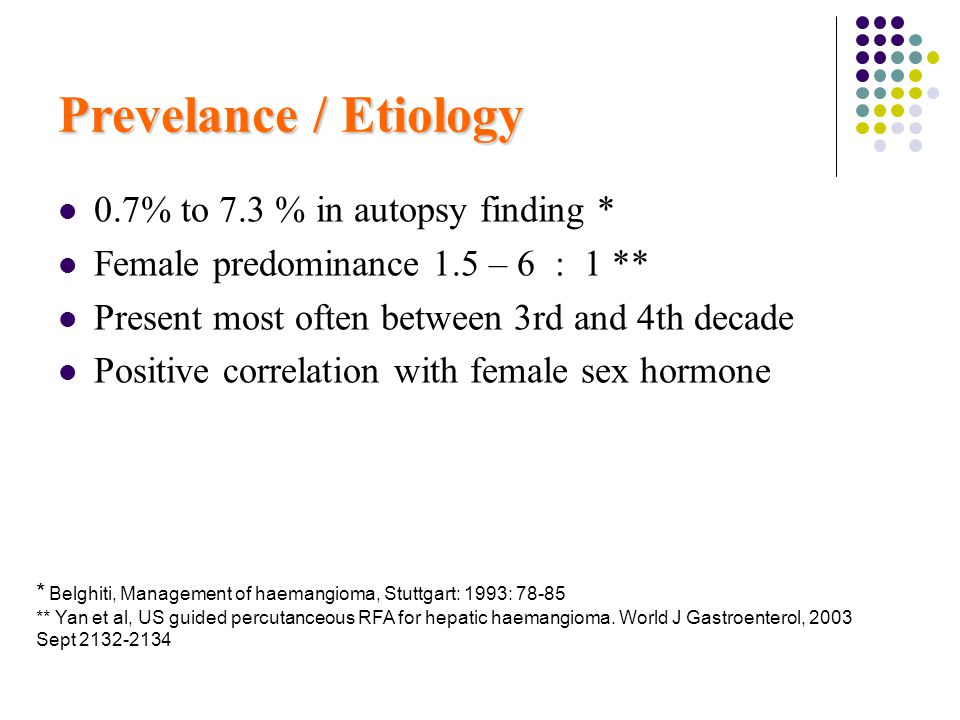 Prevelance / Etiology 0.7% to 7.3 % in autopsy finding * Female predominance 1.5 – 6 : 1 ** Present most often between 3rd and 4th decade Positive correlation with female sex hormone * Belghiti, Management of haemangioma, Stuttgart: 1993: ** Yan et al, US guided percutanceous RFA for hepatic haemangioma.
