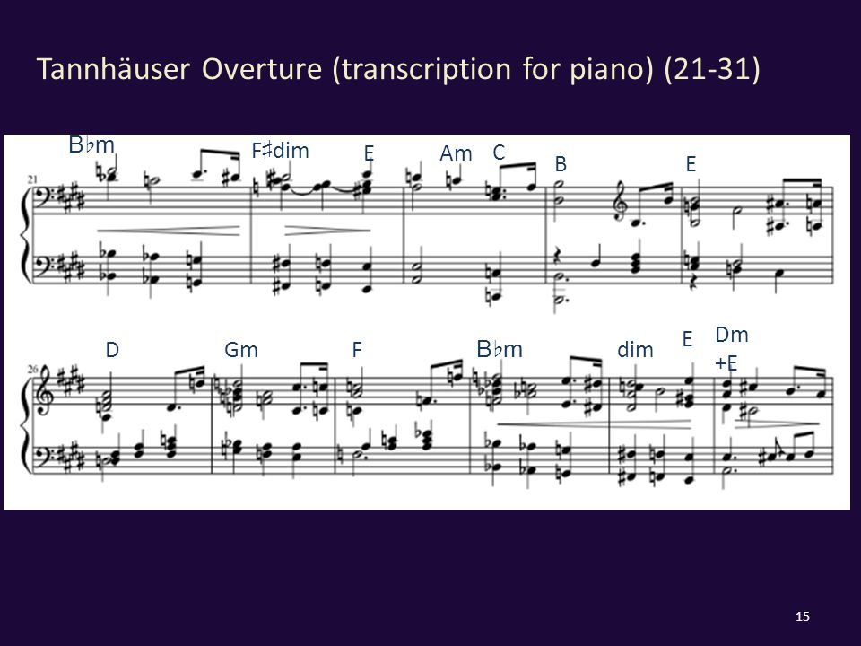 Tannhäuser Overture (transcription for piano) (21-31) 15 B♭mB♭m F ♯ dim EAm C B E DGmF B♭mB♭m dim E Dm +E
