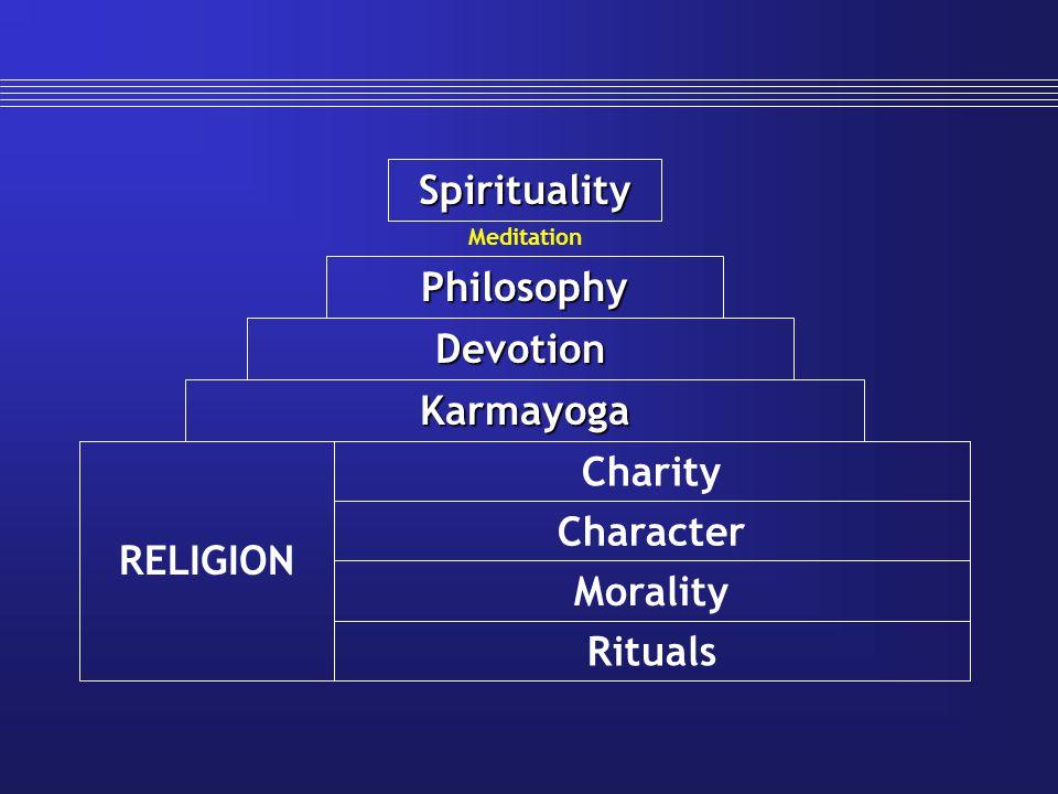 Rituals Morality Character Charity RELIGION Karmayoga Devotion Philosophy Meditation Spirituality