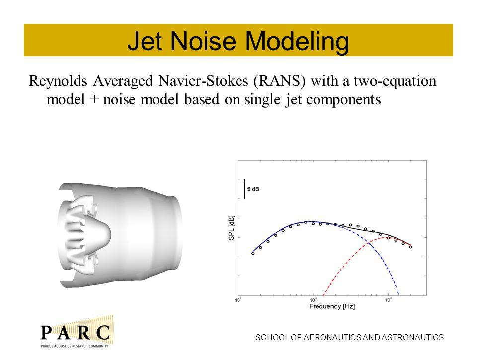 SCHOOL OF AERONAUTICS AND ASTRONAUTICS Jet Noise Modeling Reynolds Averaged Navier-Stokes (RANS) with a two-equation model + noise model based on single jet components