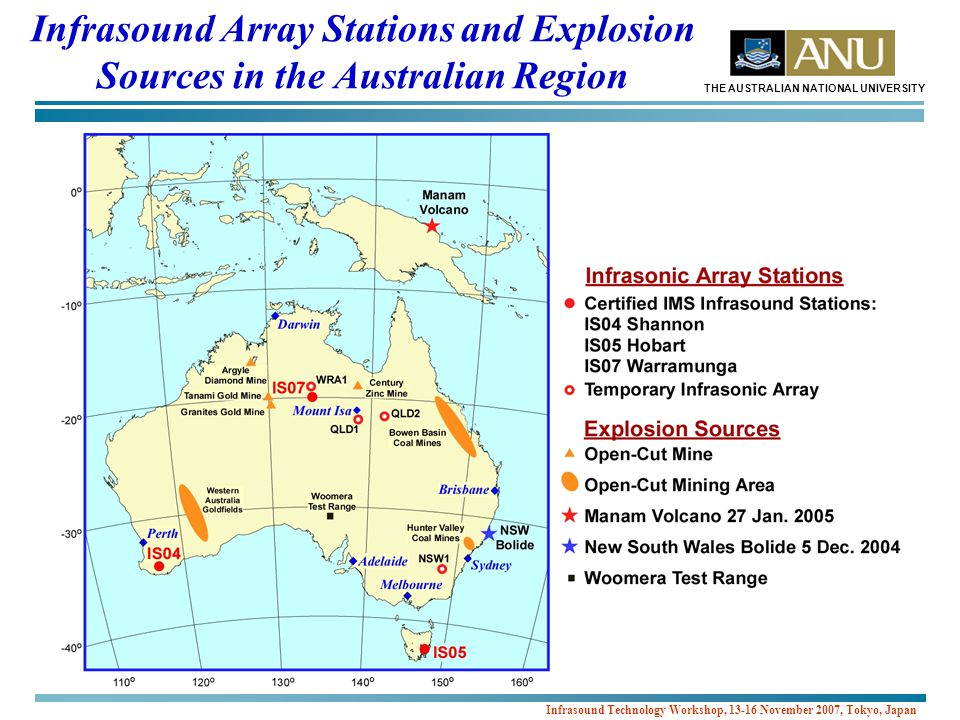 THE AUSTRALIAN NATIONAL UNIVERSITY Infrasound Technology Workshop, 13-16 November 2007, Tokyo, Japan Correlation: Explosion-Generated Signals at IS07 2.0 Hz  Predicted correlation patterns agree fairly well with observations.
