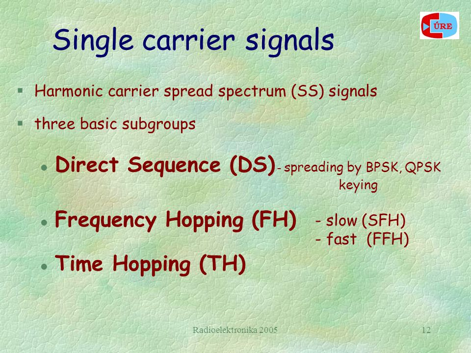 Radioelektronika 200512 Single carrier signals §Harmonic carrier spread spectrum (SS) signals §three basic subgroups l Direct Sequence (DS) – spreadin