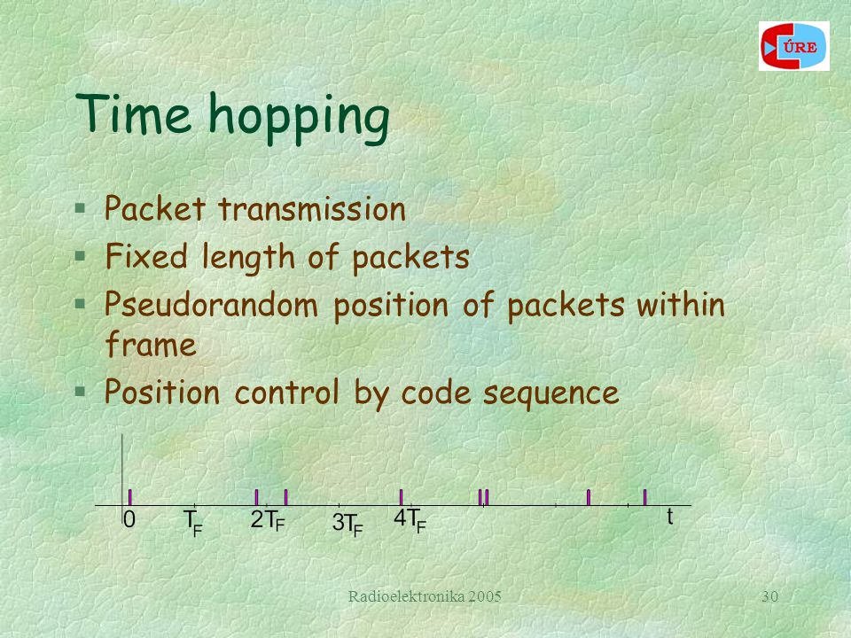 Radioelektronika 200530 Time hopping §Packet transmission §Fixed length of packets §Pseudorandom position of packets within frame §Position control by code sequence
