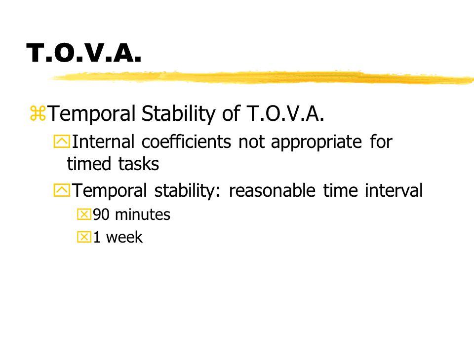 T.O.V.A. zTemporal Stability of T.O.V.A.