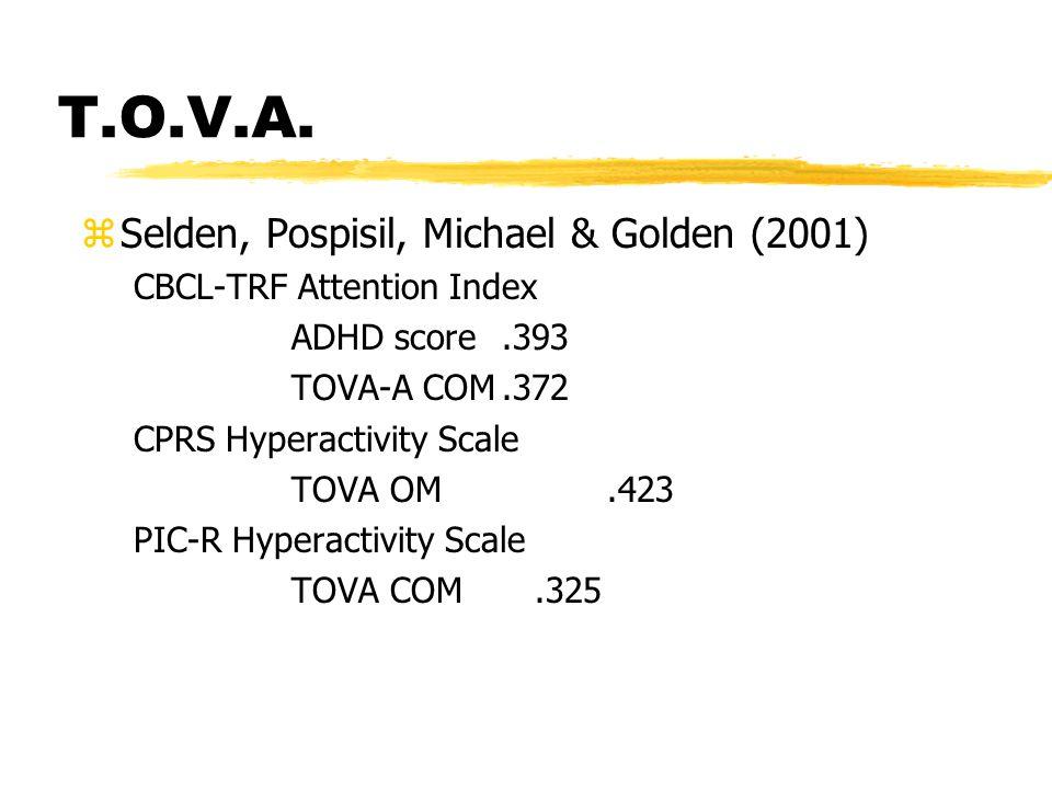 T.O.V.A. zSelden, Pospisil, Michael & Golden (2001) CBCL-TRF Attention Index ADHD score.393 TOVA-A COM.372 CPRS Hyperactivity Scale TOVA OM.423 PIC-R