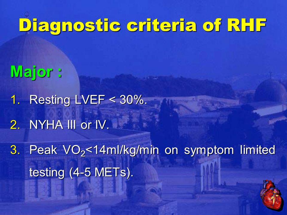 Diagnostic criteria of RHF Major : 1.Resting LVEF < 30%.
