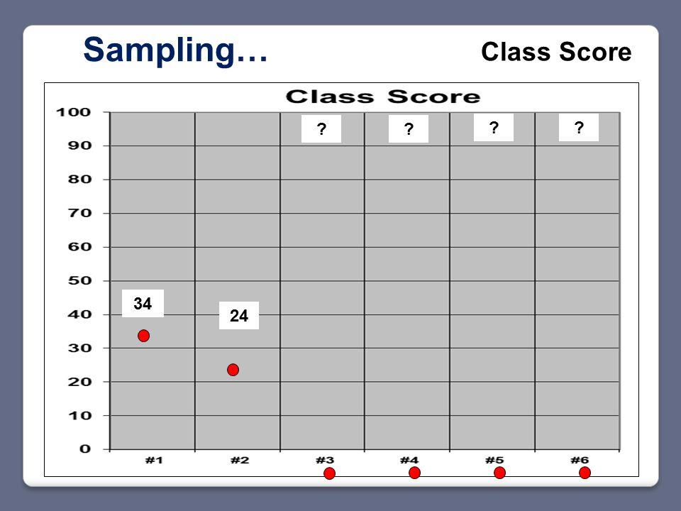 Class Score Sampling… 34 24