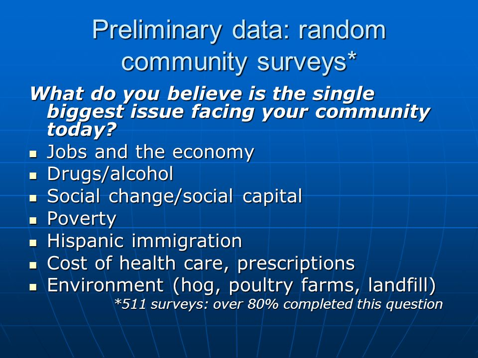 Preliminary data: random community surveys* What do you believe is the single biggest issue facing your community today.
