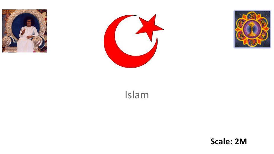 Islam Scale: 2M