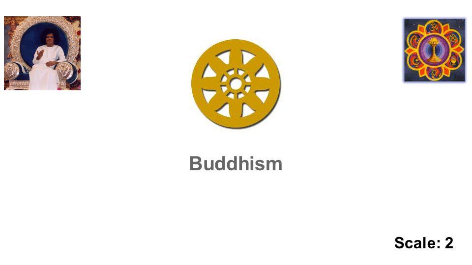 Buddhism Scale: 2