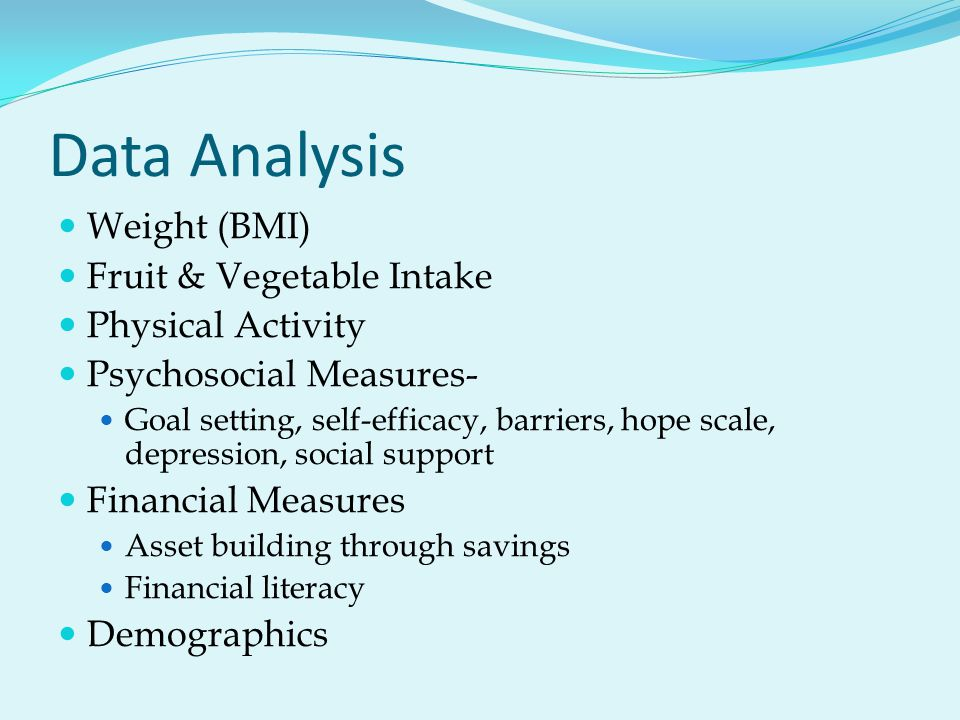 Data Analysis Weight (BMI) Fruit & Vegetable Intake Physical Activity Psychosocial Measures- Goal setting, self-efficacy, barriers, hope scale, depression, social support Financial Measures Asset building through savings Financial literacy Demographics