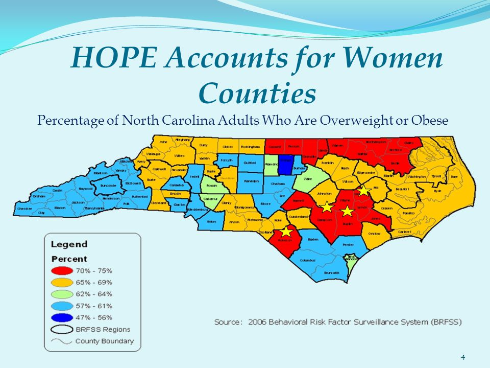 HOPE Accounts for Women Counties Percentage of North Carolina Adults Who Are Overweight or Obese 4