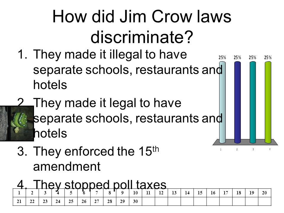 How did Jim Crow laws discriminate.