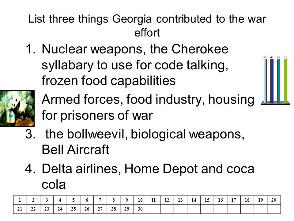 List three things Georgia contributed to the war effort 1.Nuclear weapons, the Cherokee syllabary to use for code talking, frozen food capabilities 2.Armed forces, food industry, housing for prisoners of war 3.