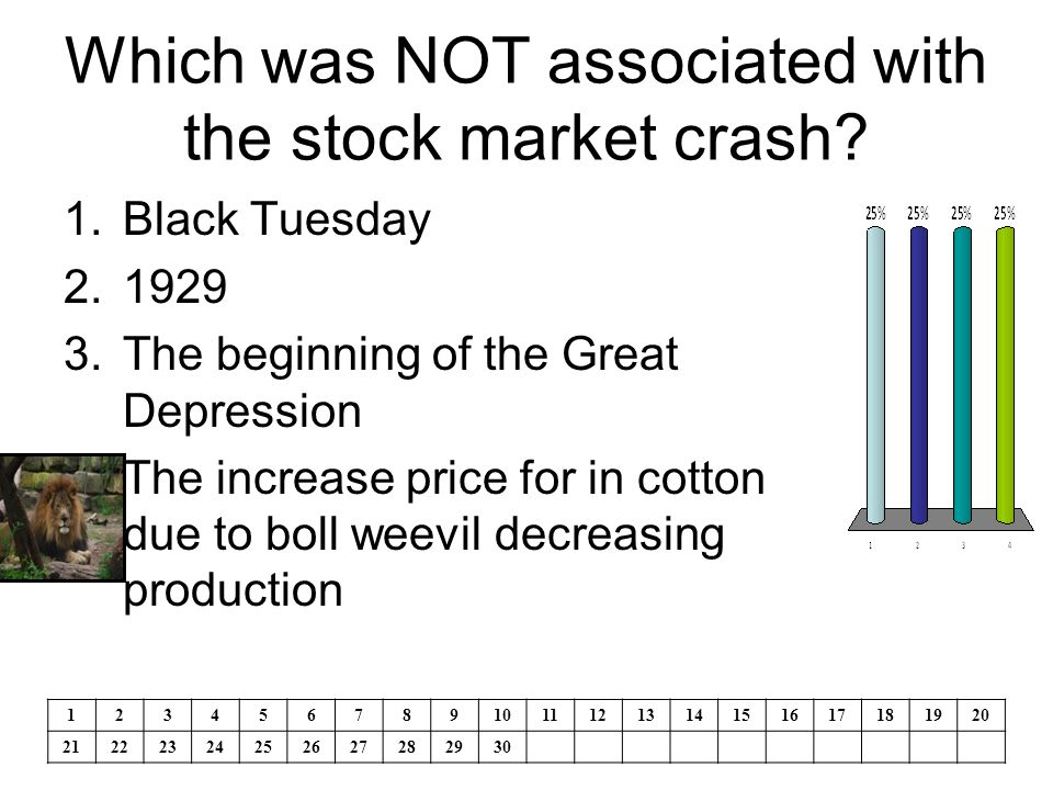 Which was NOT associated with the stock market crash.