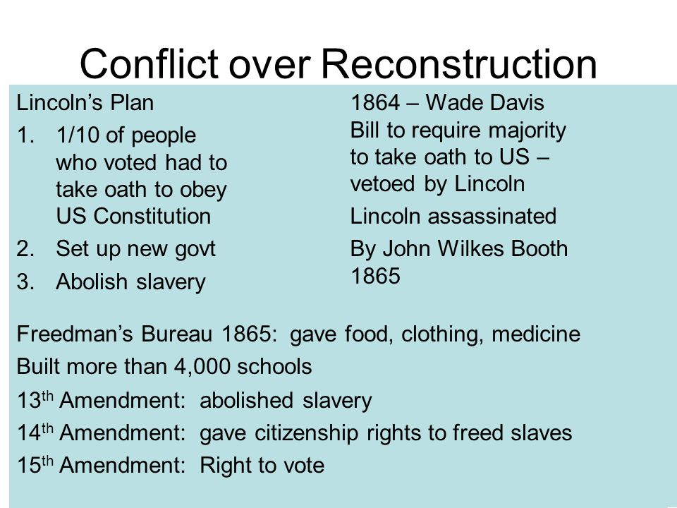 Conflict over Reconstruction Lincoln's Plan 1.1/10 of people who voted had to take oath to obey US Constitution 2.Set up new govt 3.Abolish slavery 1864 – Wade Davis Bill to require majority to take oath to US – vetoed by Lincoln Lincoln assassinated By John Wilkes Booth 1865 Freedman's Bureau in 1865: Freedman's Bureau 1865: gave food, clothing, medicine Built more than 4,000 schools 13 th Amendment: abolished slavery 14 th Amendment: gave citizenship rights to freed slaves 15 th Amendment: Right to vote