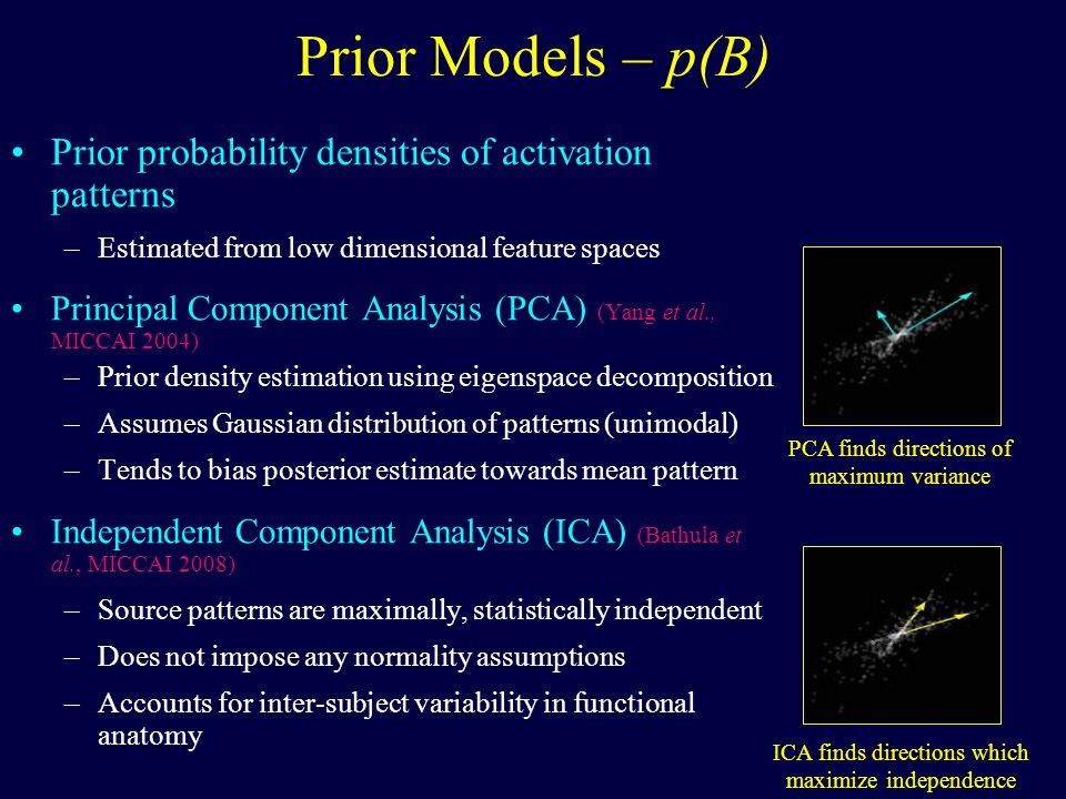 Prior Models – p(B) Prior probability densities of activation patterns –Estimated from low dimensional feature spaces Principal Component Analysis (PCA) (Yang et al., MICCAI 2004) –Prior density estimation using eigenspace decomposition –Assumes Gaussian distribution of patterns (unimodal) –Tends to bias posterior estimate towards mean pattern Independent Component Analysis (ICA) (Bathula et al., MICCAI 2008) –Source patterns are maximally, statistically independent –Does not impose any normality assumptions –Accounts for inter-subject variability in functional anatomy PCA finds directions of maximum variance ICA finds directions which maximize independence