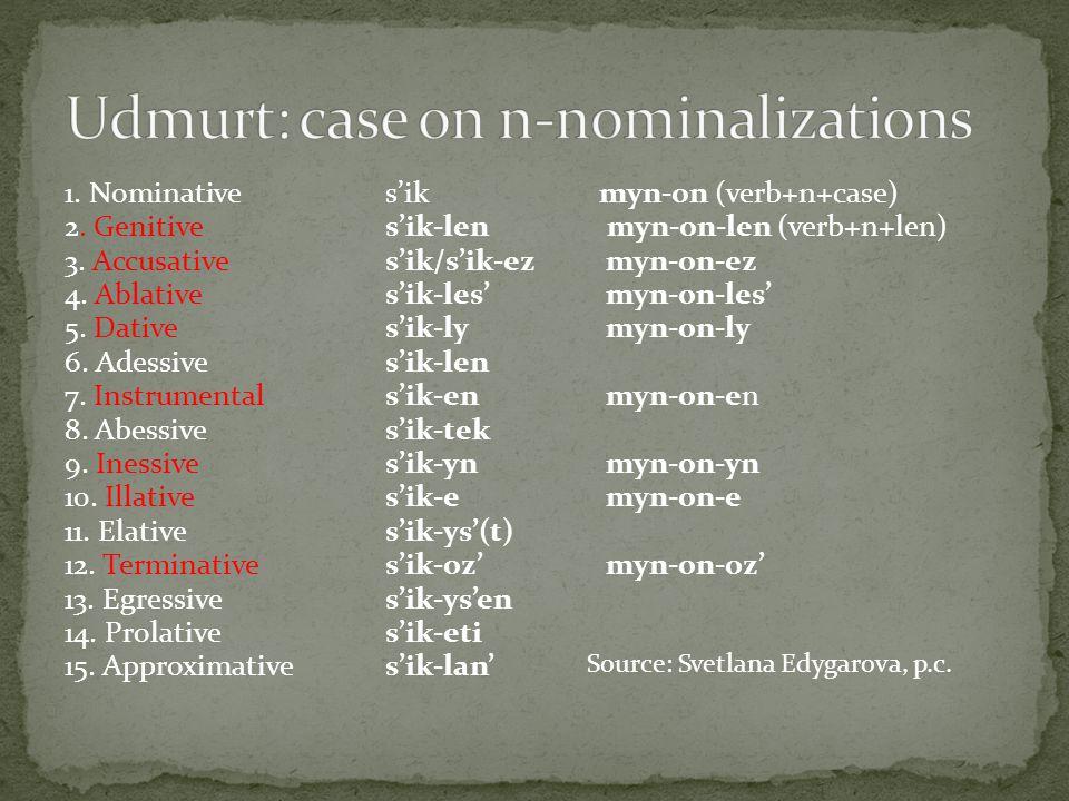 1. Nominatives'ikmyn-on (verb+n+case) 2. Genitives'ik-len myn-on-len (verb+n+len) 3.