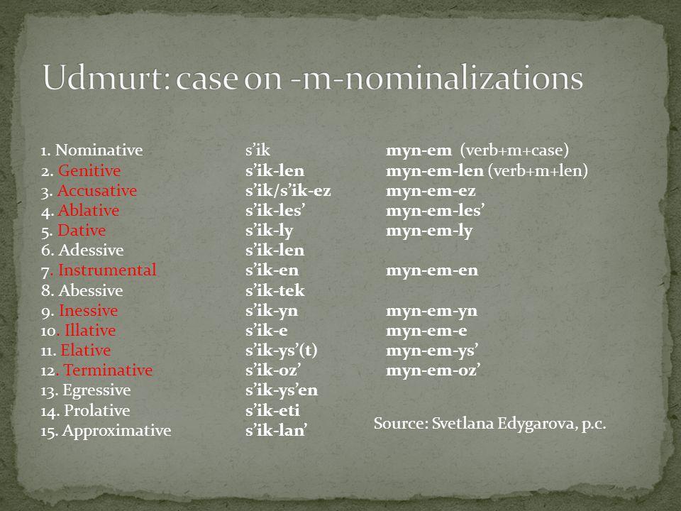 1. Nominatives'ik myn-em (verb+m+case) 2. Genitives'ik-len myn-em-len (verb+m+len) 3.