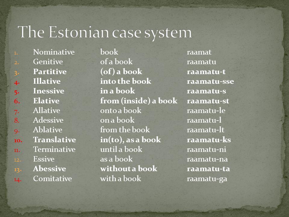1. Nominative book raamat 2. Genitive of a book raamatu 3.