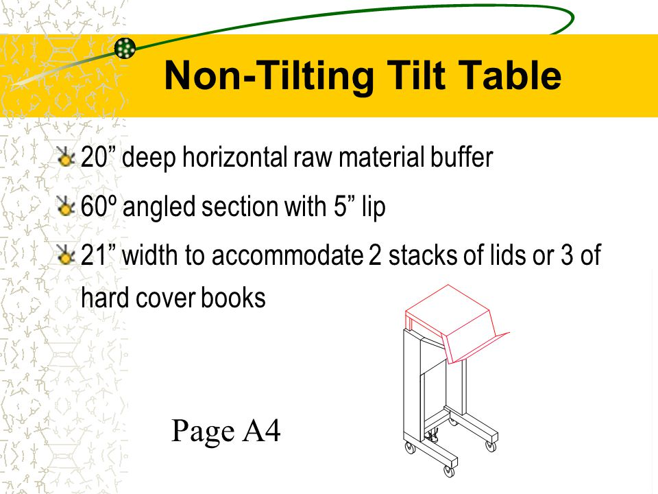 Non-Tilting Tilt Table 20 deep horizontal raw material buffer 60º angled section with 5 lip 21 width to accommodate 2 stacks of lids or 3 of hard cover books Page A4