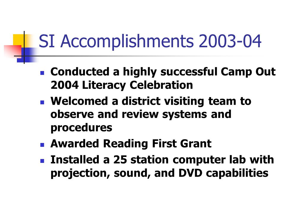 SI Accomplishments 2003-04 Implemented a new SBRR Language Arts program guided by a newly formed Literacy Team Established and effectively utilized team collaboration time Participated in a variety of professional development sessions targeting the topics of special education, assessment, intervention, language arts, and Reading First