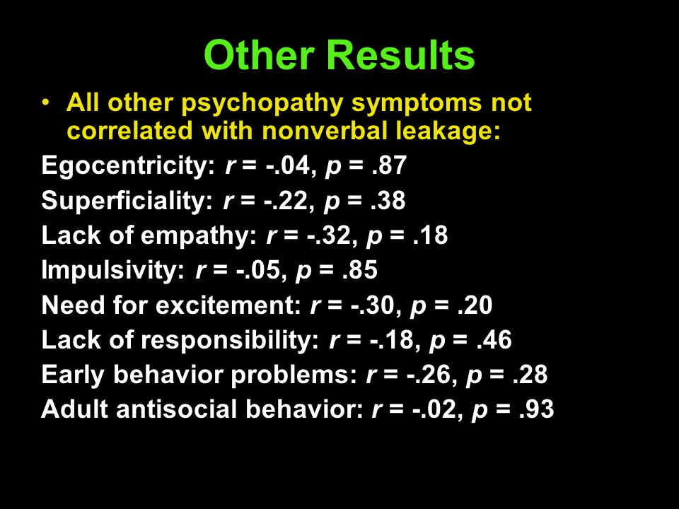 Other Results All other psychopathy symptoms not correlated with nonverbal leakage: Egocentricity: r = -.04, p =.87 Superficiality: r = -.22, p =.38 Lack of empathy: r = -.32, p =.18 Impulsivity: r = -.05, p =.85 Need for excitement: r = -.30, p =.20 Lack of responsibility: r = -.18, p =.46 Early behavior problems: r = -.26, p =.28 Adult antisocial behavior: r = -.02, p =.93