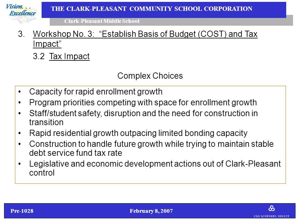 Pre-1028 February 8, 2007 Clark-Pleasant Middle School THE CLARK-PLEASANT COMMUNITY SCHOOL CORPORATION 3.Workshop No.