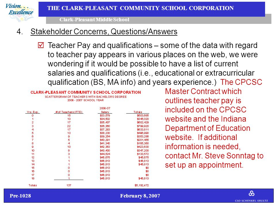 Pre-1028 February 8, 2007 Clark-Pleasant Middle School THE CLARK-PLEASANT COMMUNITY SCHOOL CORPORATION 4.Stakeholder Concerns, Questions/Answers  Teacher Pay and qualifications – some of the data with regard to teacher pay appears in various places on the web, we were wondering if it would be possible to have a list of current salaries and qualifications (i.e., educational or extracurricular qualification (BS, MA info) and years experience.) The CPCSC Master Contract which outlines teacher pay is included on the CPCSC website and the Indiana Department of Education website.