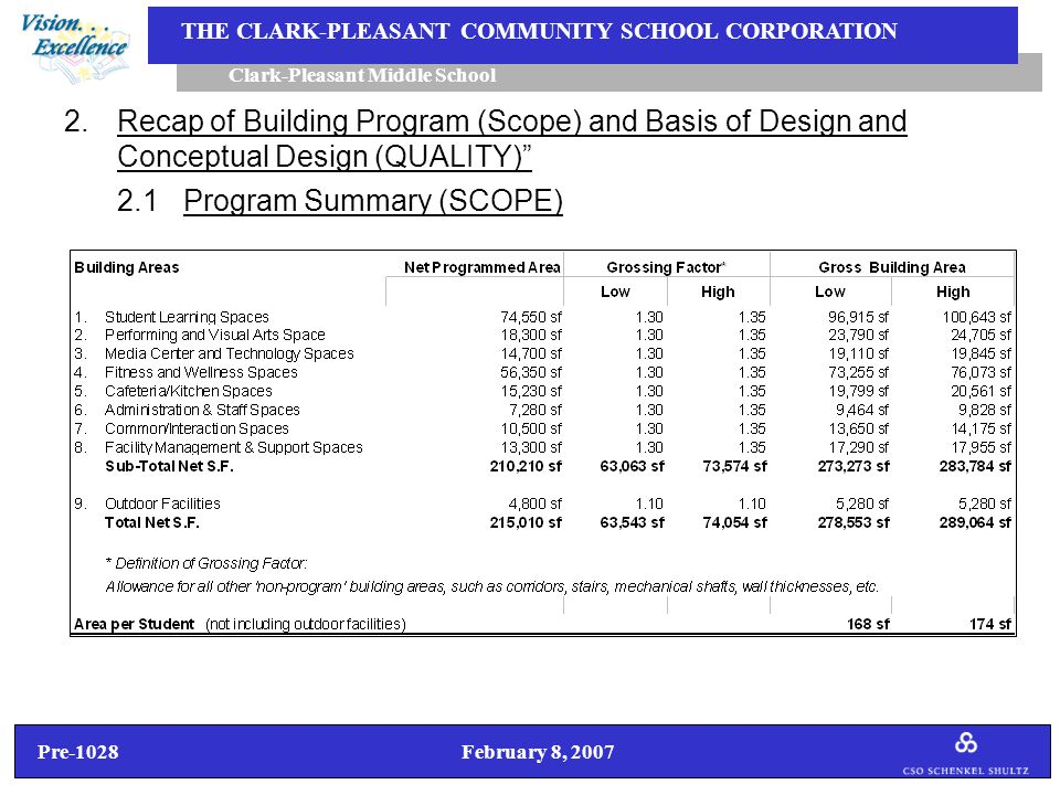 Pre-1028 February 8, 2007 Clark-Pleasant Middle School THE CLARK-PLEASANT COMMUNITY SCHOOL CORPORATION 4.Stakeholder Concerns, Questions/Answers  When you talk about the base design and the upgrades, how much of that are we looking at.