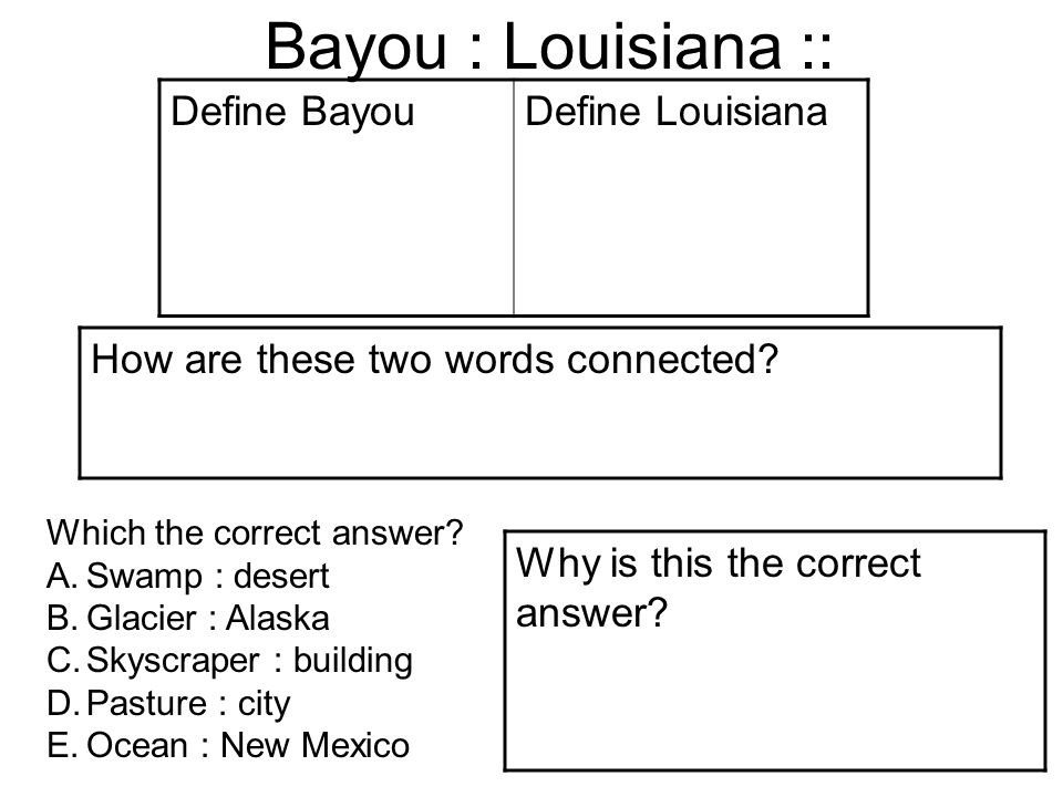 Bayou : Louisiana :: Define BayouDefine Louisiana How are these two words connected.
