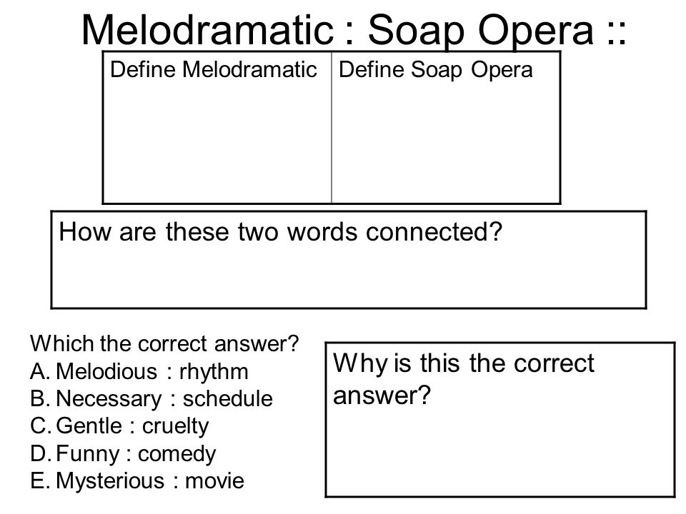 Melodramatic : Soap Opera :: Define MelodramaticDefine Soap Opera How are these two words connected.