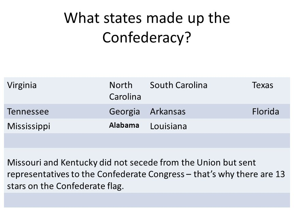 What states made up the Confederacy.