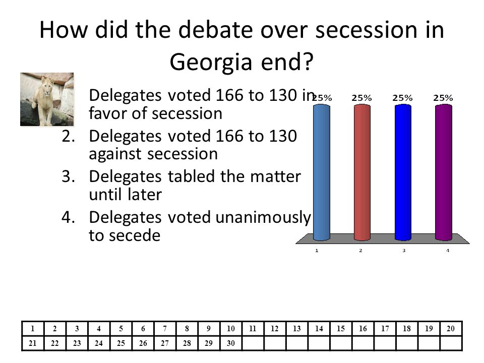 How did the debate over secession in Georgia end.