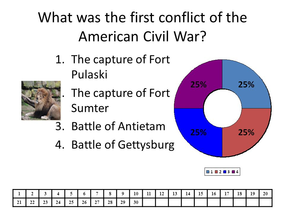 What was the first conflict of the American Civil War.