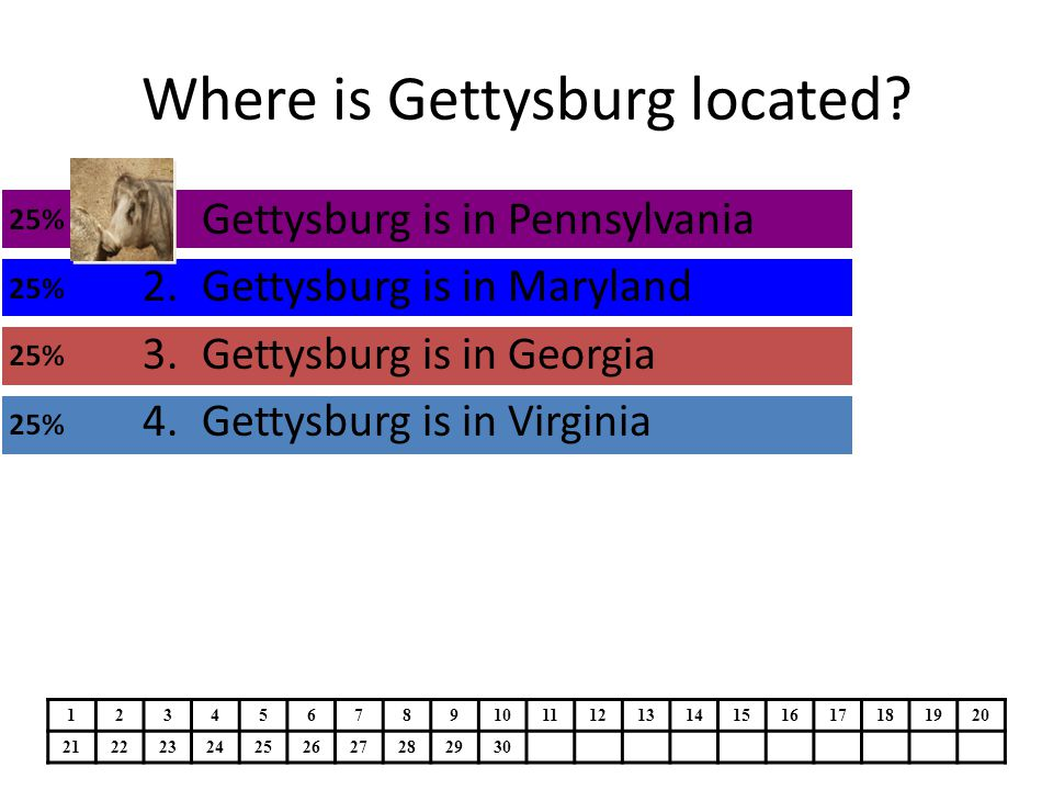 Where is Gettysburg located.