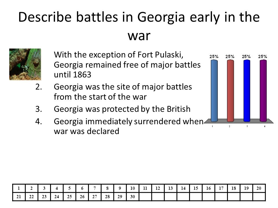 Describe battles in Georgia early in the war 1.With the exception of Fort Pulaski, Georgia remained free of major battles until 1863 2.Georgia was the site of major battles from the start of the war 3.Georgia was protected by the British 4.Georgia immediately surrendered when war was declared 1234567891011121314151617181920 21222324252627282930