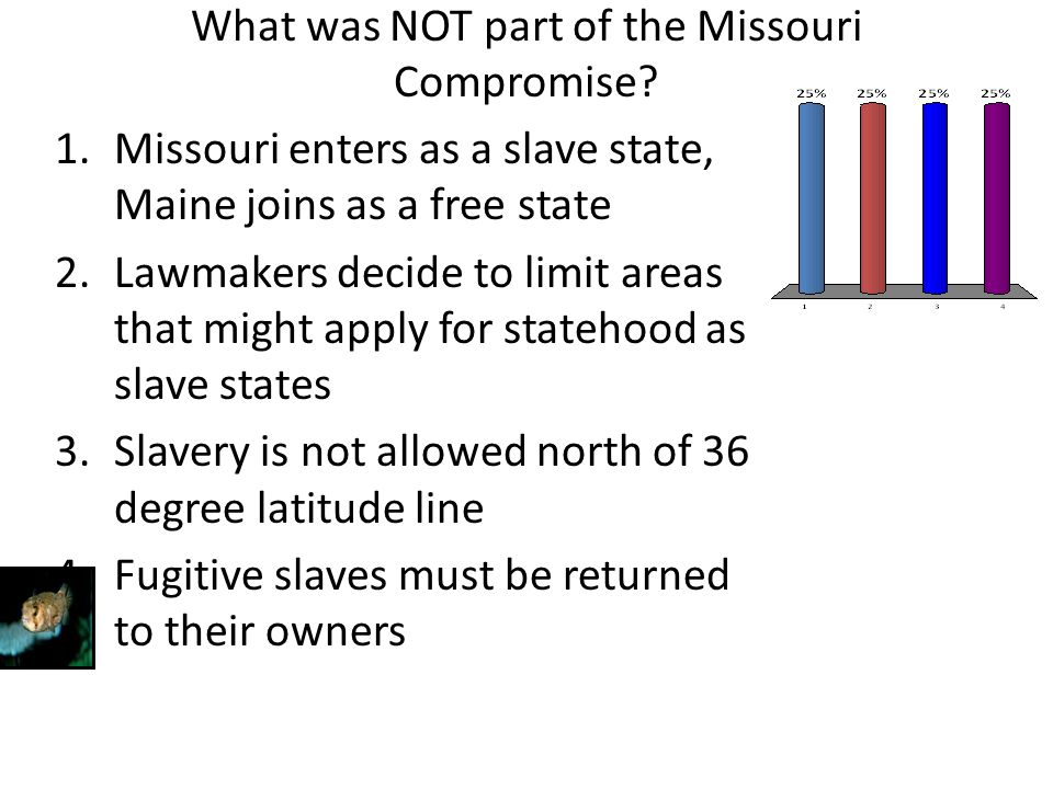 What was NOT part of the Missouri Compromise.