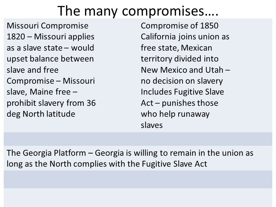 The many compromises….