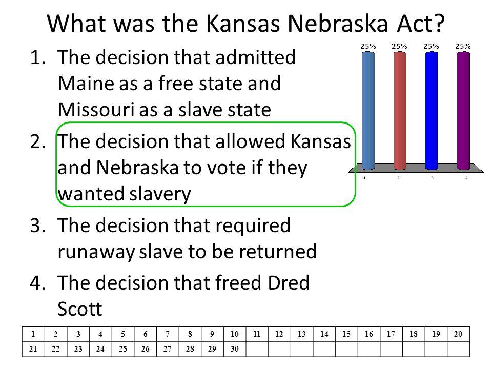 What was the Kansas Nebraska Act.