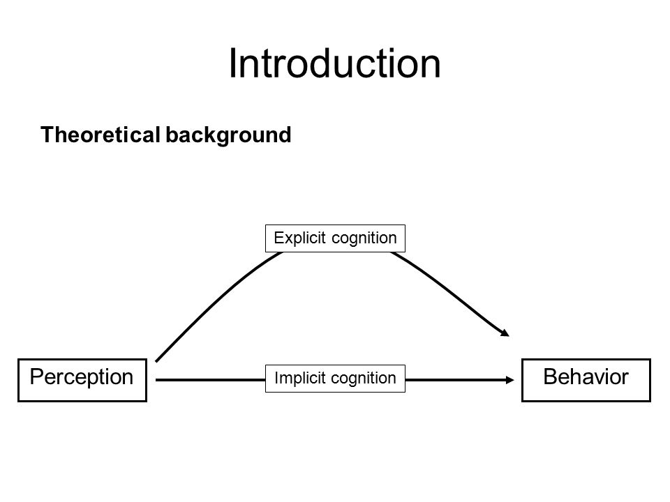 Introduction Theoretical background Explicit cognition: Cognition that we are aware of - conscious operation - self-report possible - direct measurement (e.g., questionnaire) Implicit cognition: Cognition that we are not aware of - pre-conscious operation - self-report not possible - indirect measurement (e.g., response times)