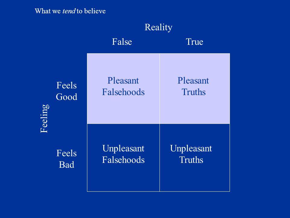 TrueFalse Feels Good Feels Bad Unpleasant Truths Unpleasant Falsehoods Pleasant Truths Pleasant Falsehoods Reality Feeling What we tend to believe