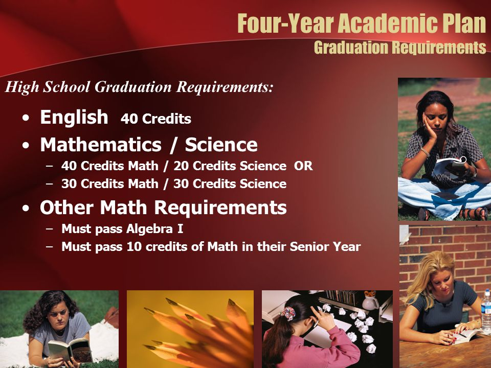 Four-Year Academic Plan Graduation Requirements English 40 Credits Mathematics / Science –40 Credits Math / 20 Credits Science OR –30 Credits Math / 30 Credits Science Other Math Requirements –Must pass Algebra I –Must pass 10 credits of Math in their Senior Year High School Graduation Requirements: