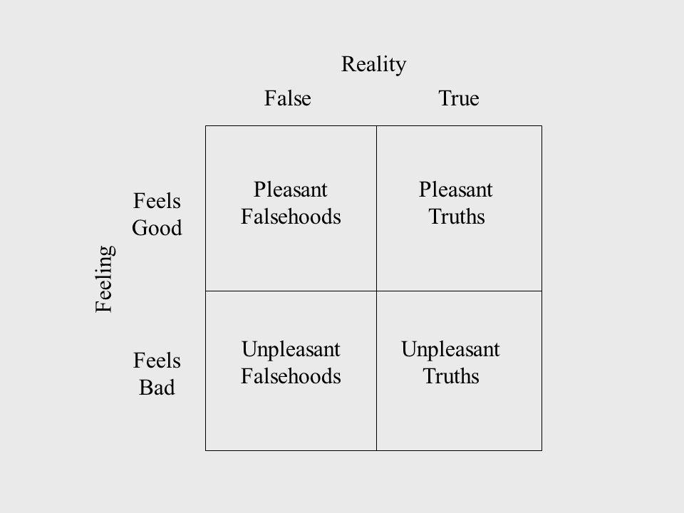 TrueFalse Feels Good Feels Bad Unpleasant Truths Unpleasant Falsehoods Pleasant Truths Pleasant Falsehoods Reality Feeling
