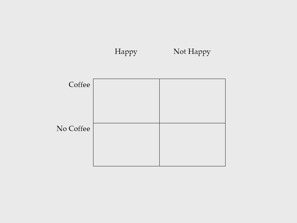 No Coffee Coffee Not HappyHappy