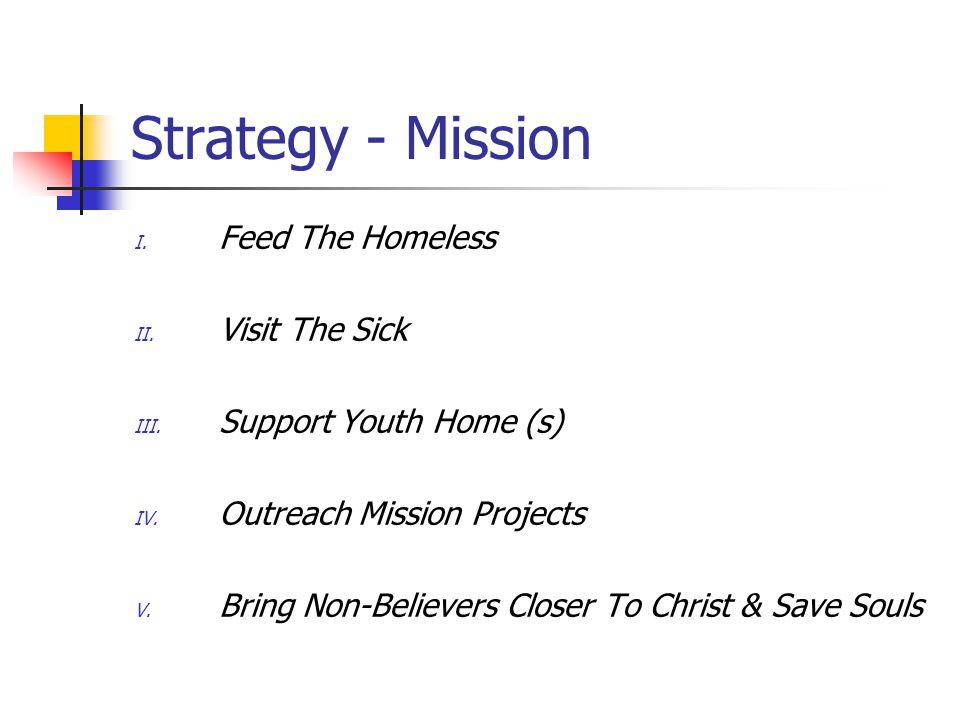 Strategy - Spiritual I.Sunday School Classes II. Bible Study Sessions III.